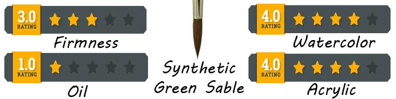 brush-header-infomation-green-sable-200-x-800-.jpg