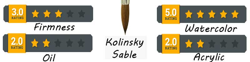 header-kolinsky-brushes-200-x800.jpg